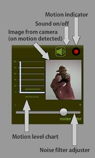 Motion Detector- screenshot thumbnail