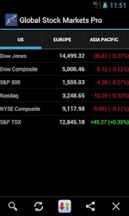 Global Stock Markets- screenshot thumbnail