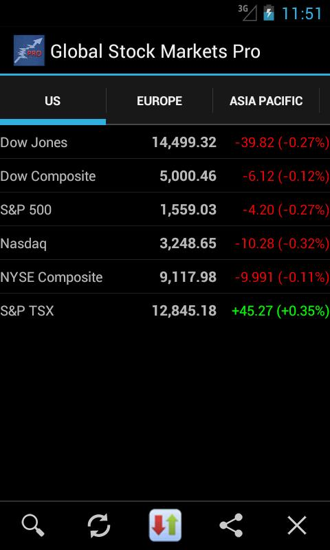 Global Stock Markets - screenshot