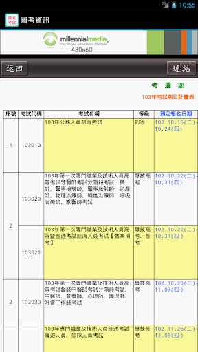 國考資訊 4x