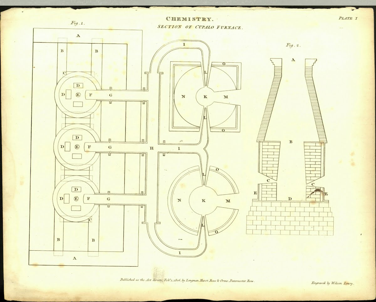 Pro Engs Google Arts Culture Chemical Furnace Schematic