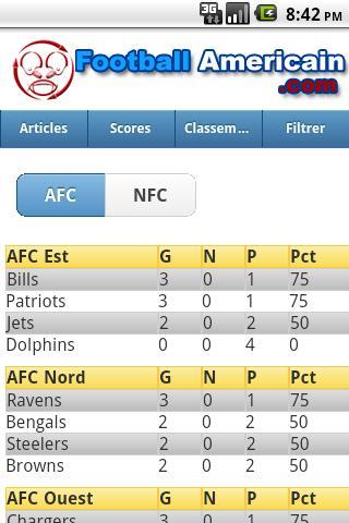 Football Américain- screenshot