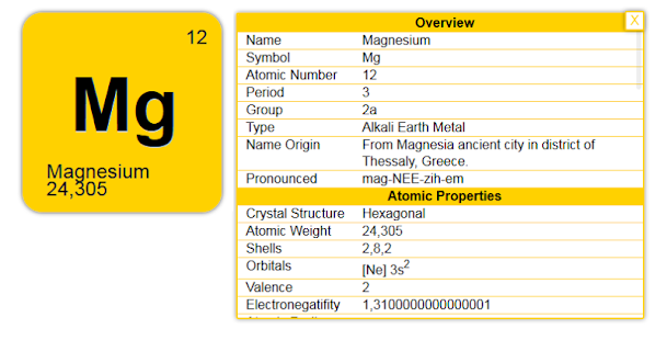 Download best periodic table apk for laptop download android apk download best periodic table apk for laptop urtaz Image collections