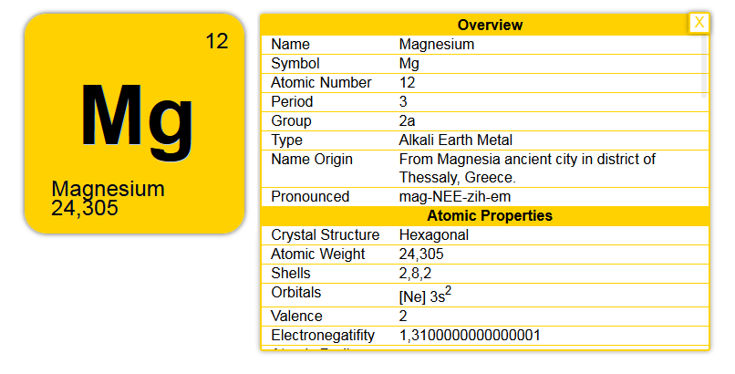 Best periodic table on google play reviews stats best periodic table android app screenshot urtaz Images