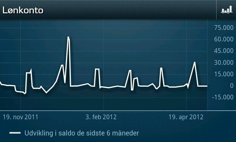 Mobilbank DK- screenshot