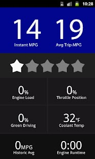 Efficiency Pro