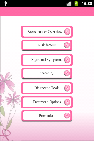 Breast Cancer- screenshot