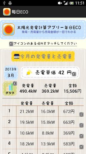 太陽光発電計算アプリ-毎日ECO