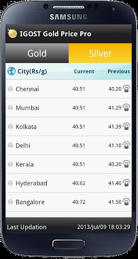 免費下載財經APP|Gold live price India Pro app開箱文|APP開箱王