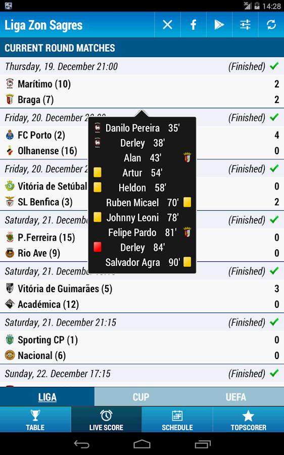 Liga Zon Sagres Soccer - screenshot