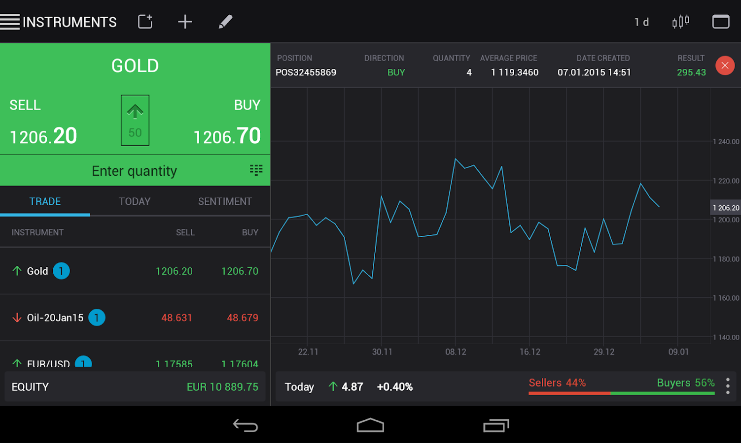 Trading 212 FOREX for Tablet - screenshot