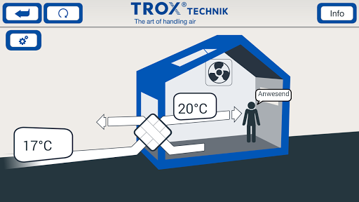 TROX X-CASA