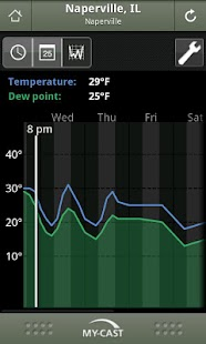 My-Cast Weather Lite - screenshot thumbnail