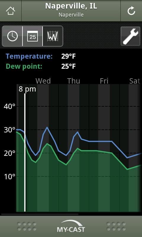 My-Cast Weather Lite - screenshot