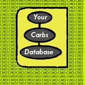 Your Carbs Database BETA
