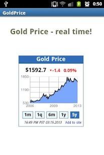 黃金價格 - 真正的時間!