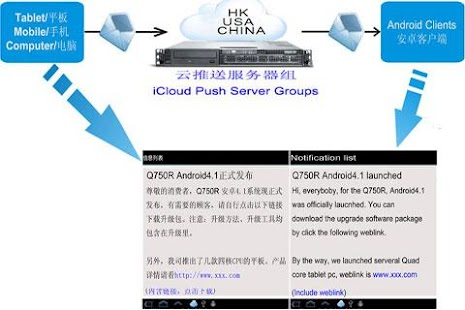 iCloud-Push Manager,business - screenshot thumbnail