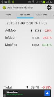Ads Revenue Monitor