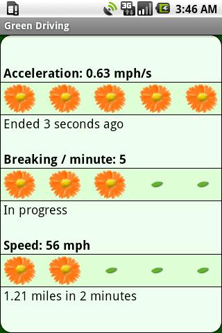 Green Driving Gauge– Capture d'écran