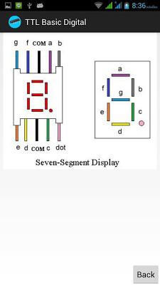 7400 IC Series - screenshot