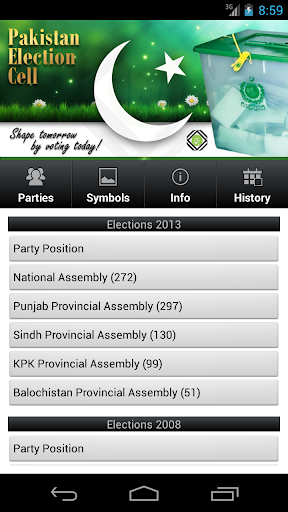 Pakistan Election Cell