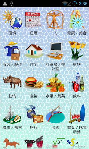 PixWord Russian for Chinese