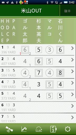 【免費運動App】ゴルゴル-APP點子