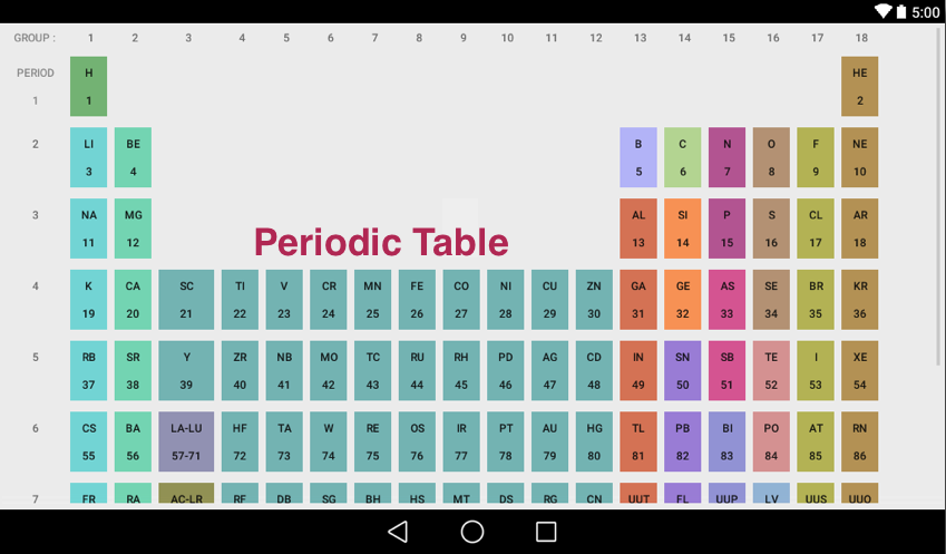 Periodic table chemistry android apps on google play for Delta h table chemistry