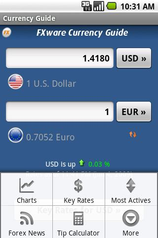 Currency Guide - screenshot
