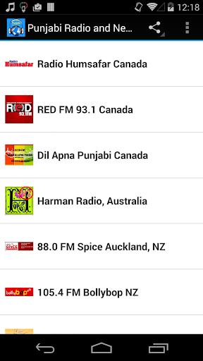 Punjabi Radio News