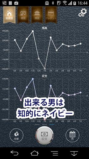 無料财经Appの俺の家計簿~待望の男性向け家計簿!~|記事Game
