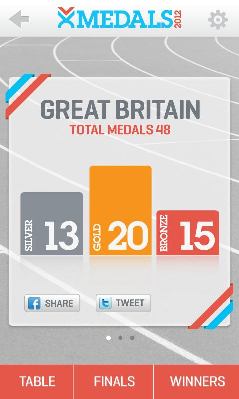 Medals 2012 - screenshot