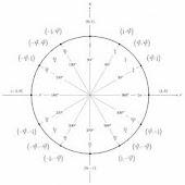Circunferencias y Circulos