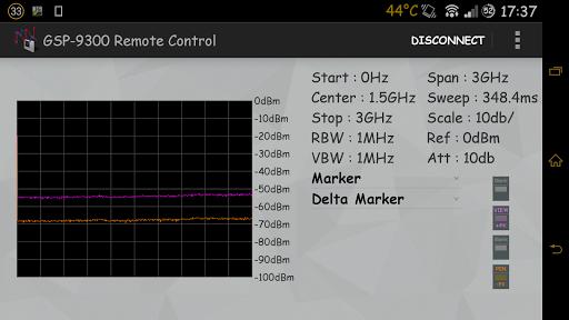 GSP-9300 Remote Control