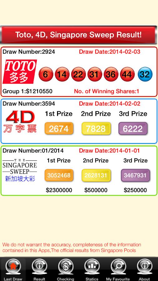 Data Togel Singapura, Data Togel Hongkong, Data Togel sydney Sgp 4d