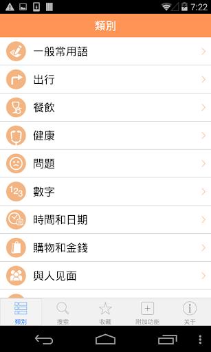 越南語詞典 - -跟著音頻一起說越南語