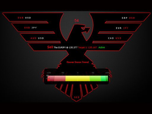 【免費商業App】Forex Octave Signal System-APP點子