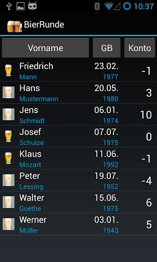 Bier Runde