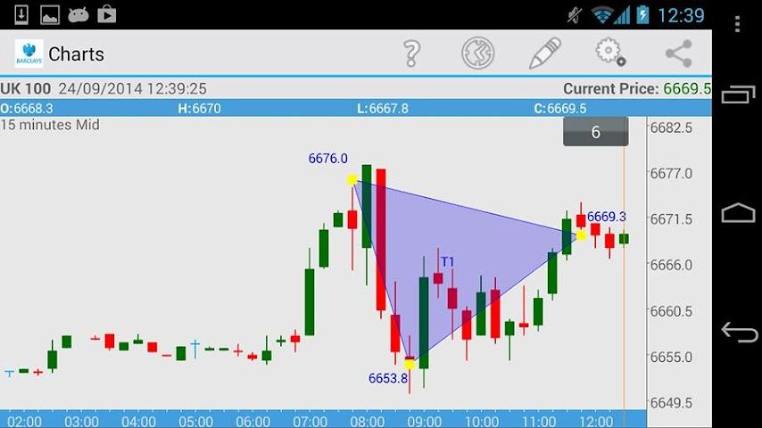 Lloyds forex trading