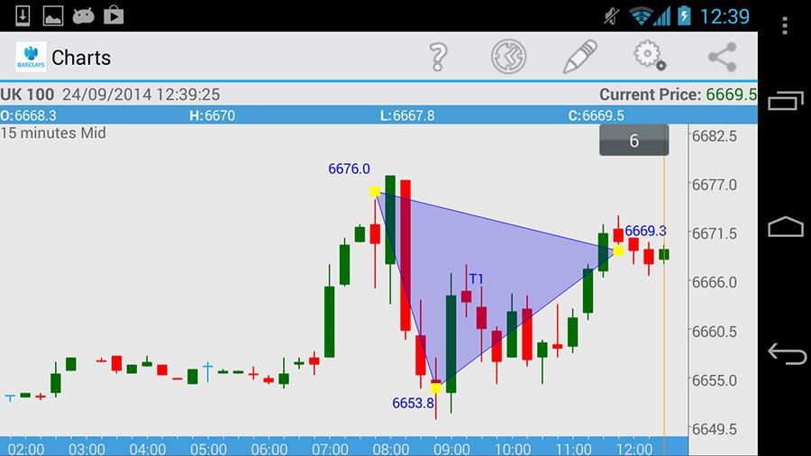 Barclays CFD/FST - screenshot