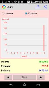 Easy Expense Pro - náhled