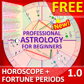 Astrology: Horoscope + Fortune