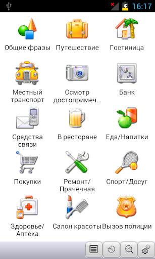 RussianFinnish Phrasebook