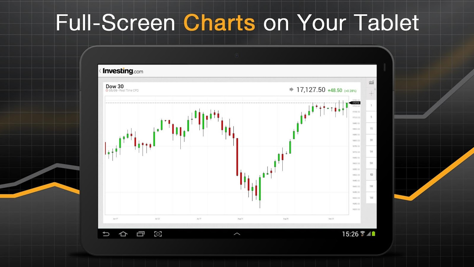 Stocks, Forex, Futures & News - screenshot