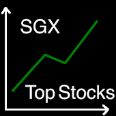 Singapore Stock Top List