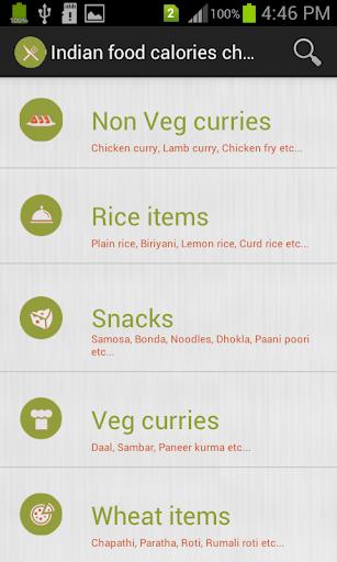 Indian food calories chart