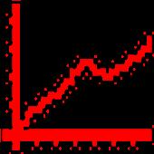 Graph maker