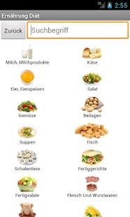 Ernährung Diät