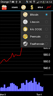 Bitcoin Charts- screenshot thumbnail