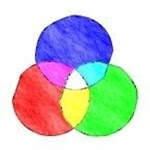 ColorReader~ColorCode Forever~